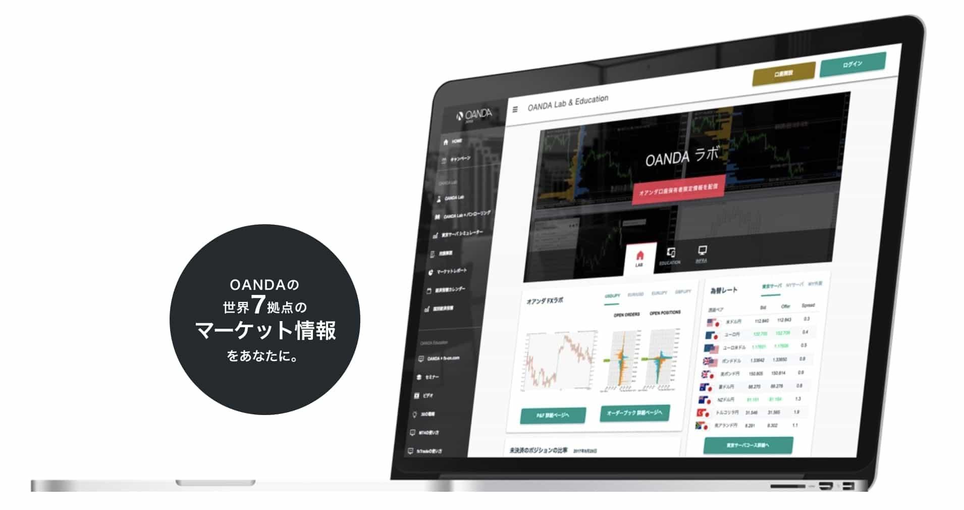 OANDA Japanのメリットと評判・口コミ