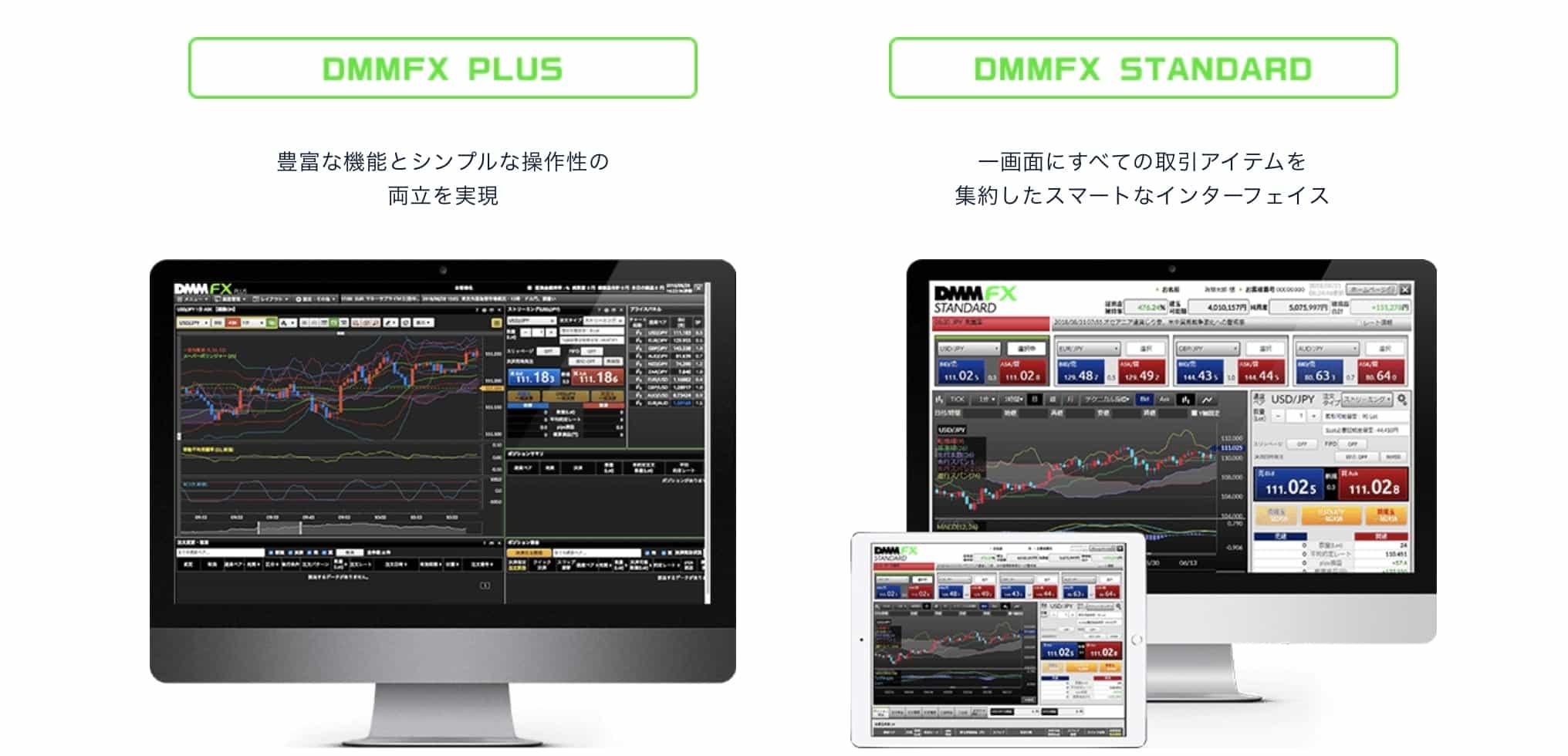 DMM FXのメリットと評判・口コミ